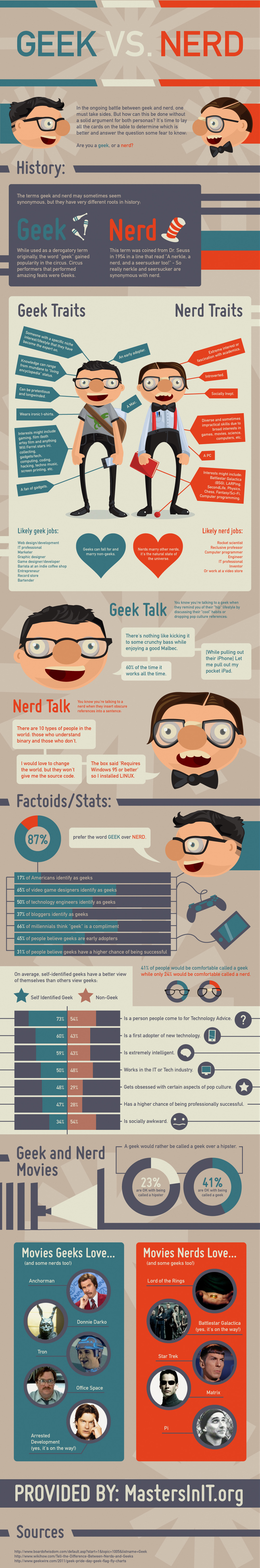 Infografía: Geeks VS Nerds